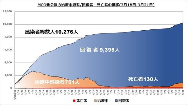 エリアグラフ20200921.jpg