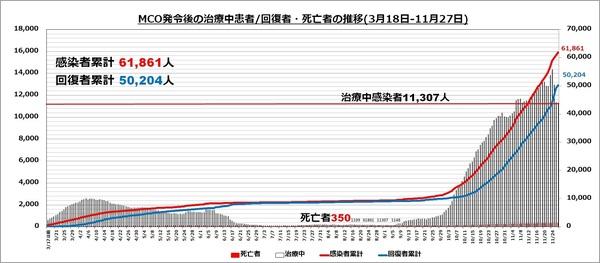 エリアグラフ20201127.jpg