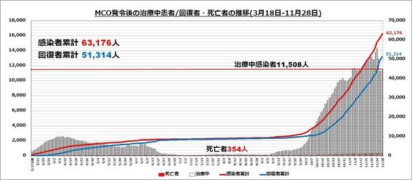 エリアグラフ20201128.jpg