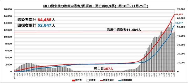 エリアグラフ20201129.jpg